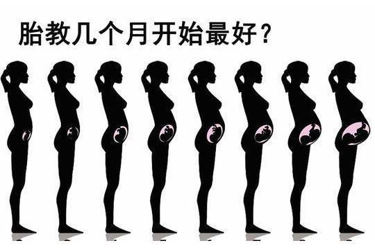 孕期胎教怎么做?让孩子赢在'起跑线'上
